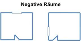 Negative Räume